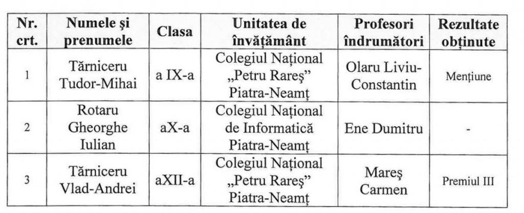 07.04.16_CP_INFORMATICA2