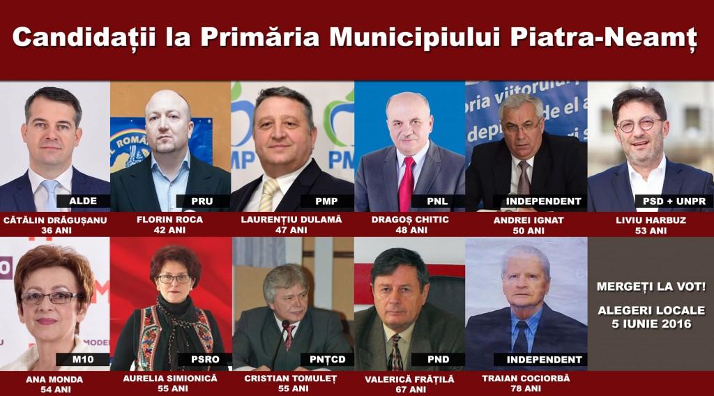 varste-candidati
