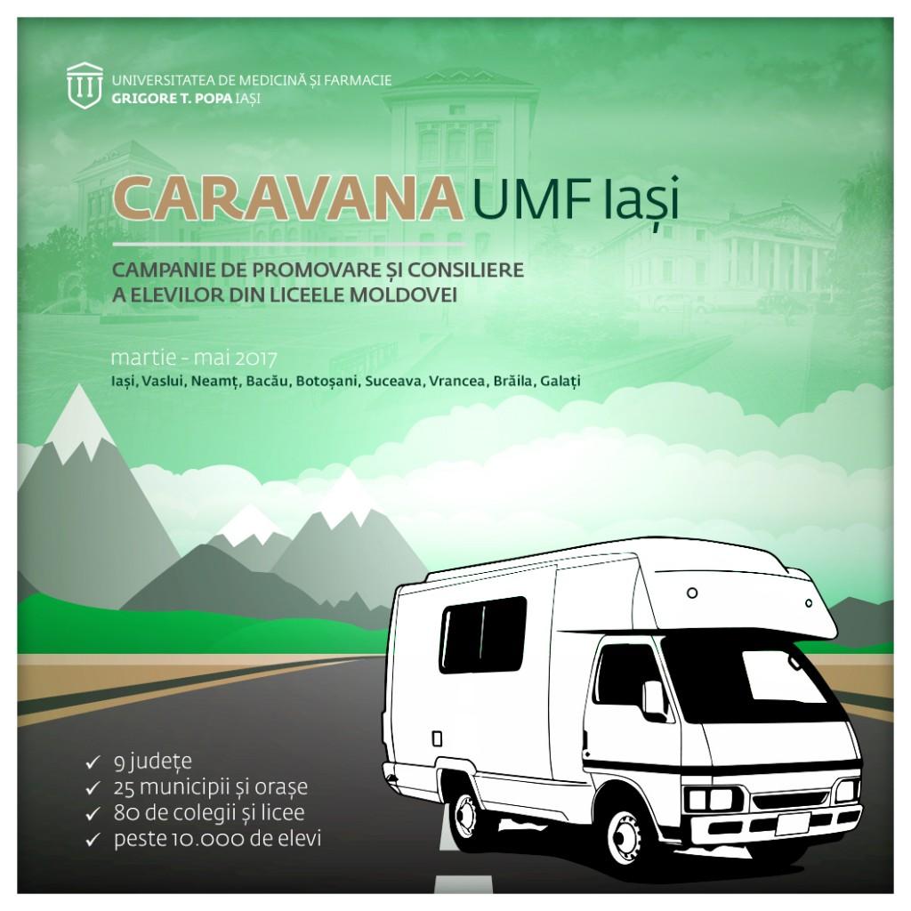 Caravana_infografic_afis